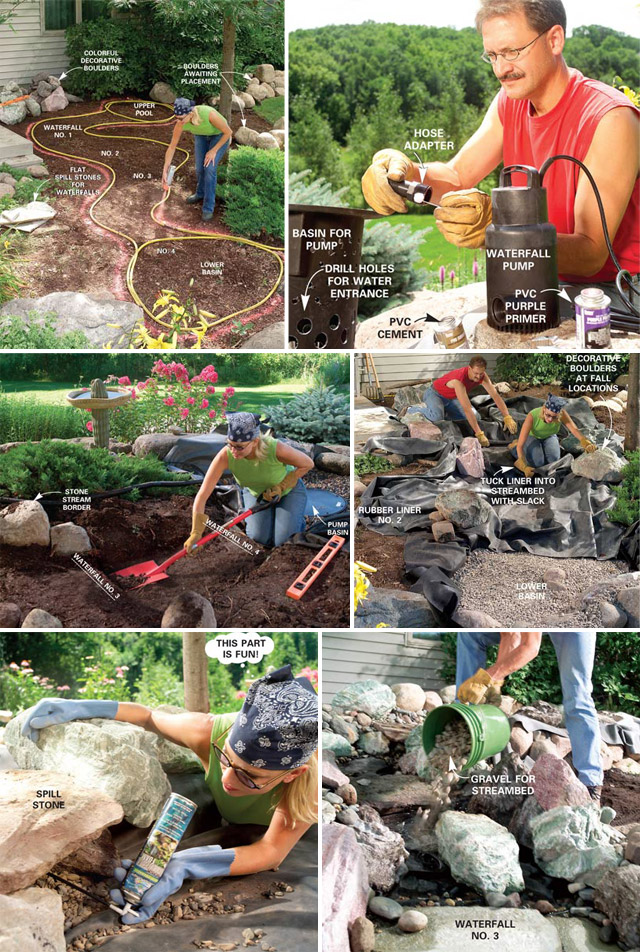 easy backyard waterfall diy