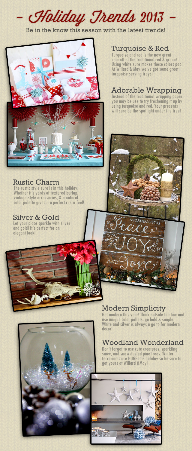 wm-holiday_trends2013